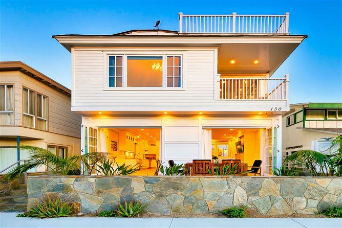Main image for Happy Families,Newport Beach,California,USA