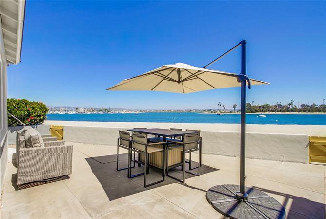 Main image for Blue Vista,San Diego,California,USA