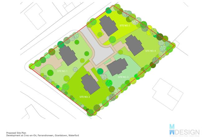 Main image for Sites  Cnoc An Oir Williamstown Road, Co. Waterford